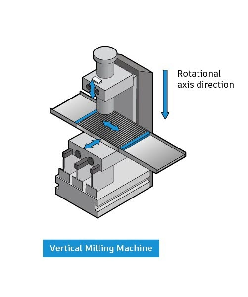 vertical-cnc-milling-machine